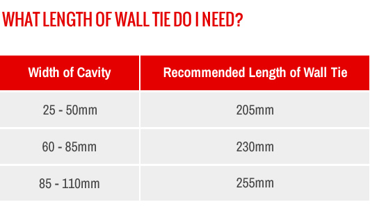 wall-tie-length-1